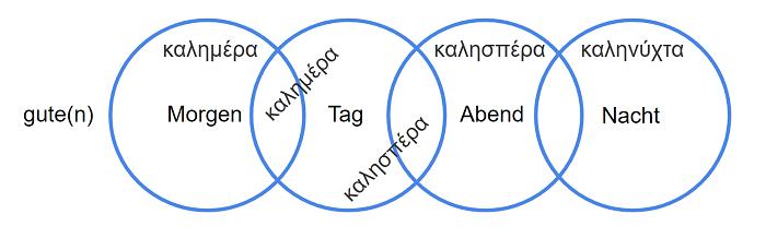 griechisch deutsch übersetzer